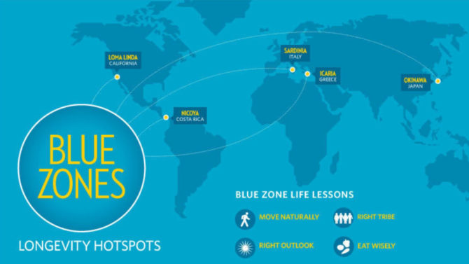 Health and Longevity Lessons from the Blue Zones